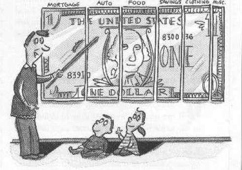 บทความ Money Management
