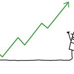 สูตรการคัดกรองหุ้นที่มีค่าความแข็งแกร่งสัมพันธ์มากกว่าตลาด : Leading Stock Screening Formula by Mangmaoclub