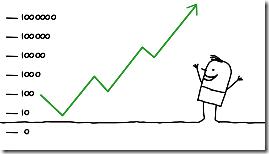 สูตรการคัดกรองหุ้นที่มีค่าความแข็งแกร่งสัมพันธ์มากกว่าตลาด