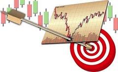 ความสามารถในการเลือกซื้อหุ้น กับสภาวะของตลาดหุ้น