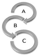 ระบบการลงทุนแบบ RS Rotational System