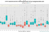Parallel-Box-Plots-All-Thai-Stocks-Yearly-Returns-by-mangmaoclub_thumb.png