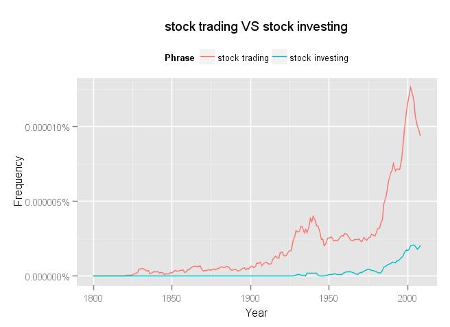 ng_trading_investing