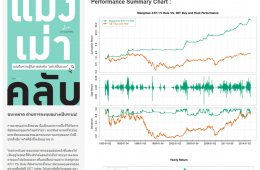 Mangmao-ATH-1-Rule-Performance-2014-SiamQuant.png