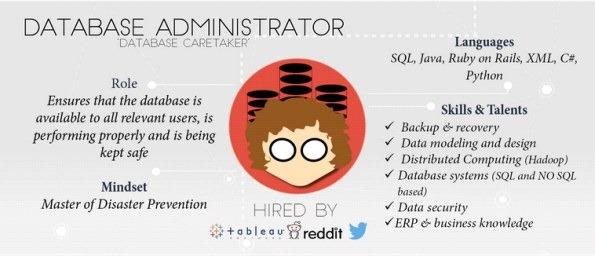 dba-infographic